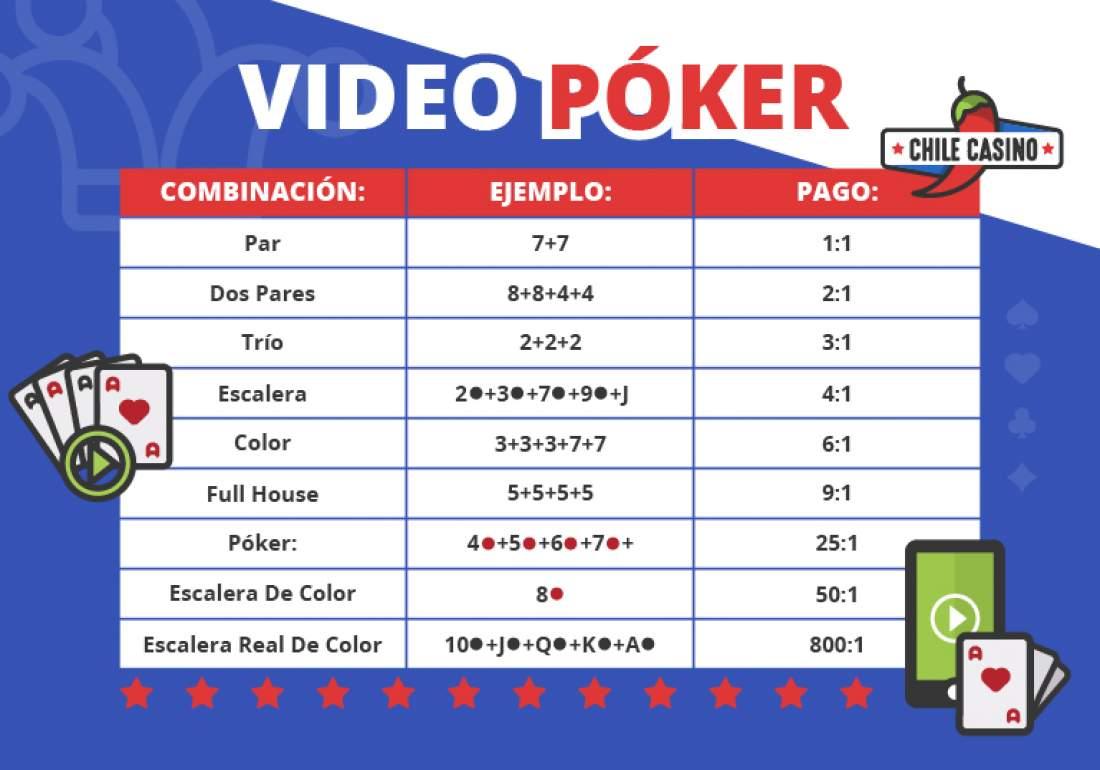 Tabla video poker